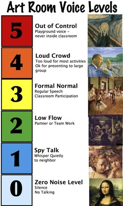 Minds Before They Begin Art Class I Used BlockPosters To Make This Poster A Bit Bigger Than My School Printer Can You Download The Image Here