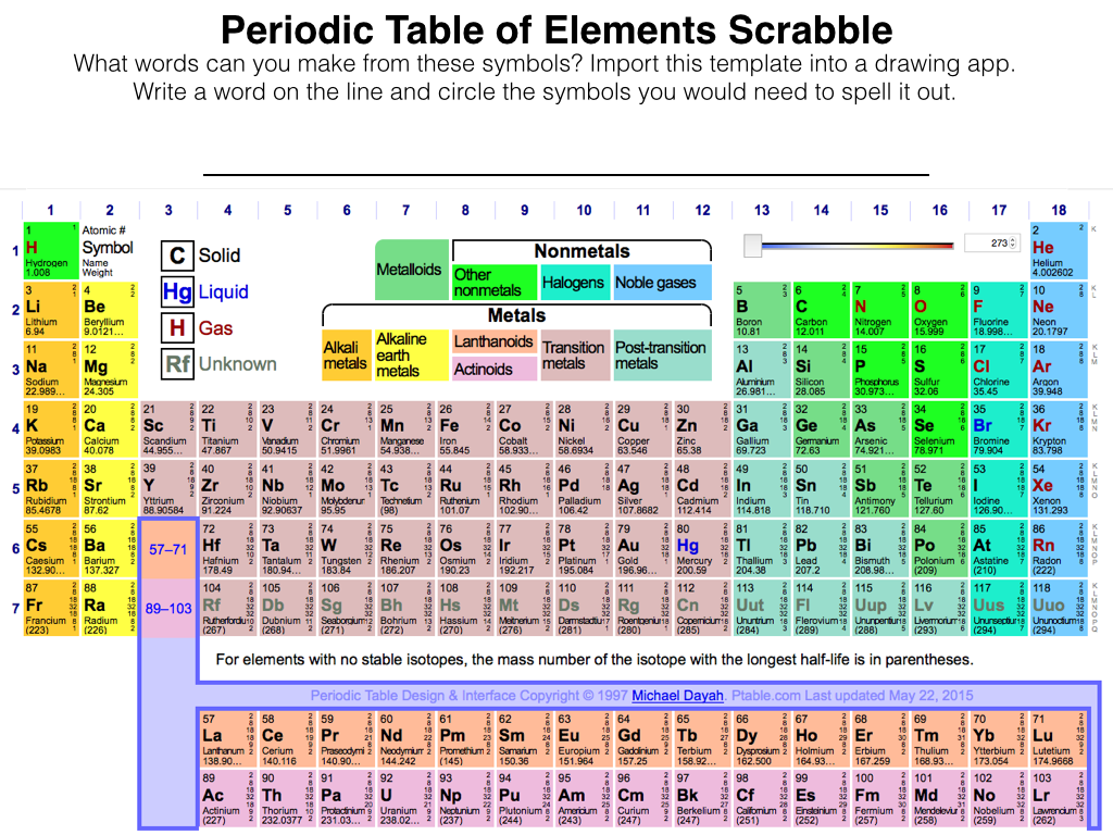 download the template - Periodic Table Symbols Scrabble